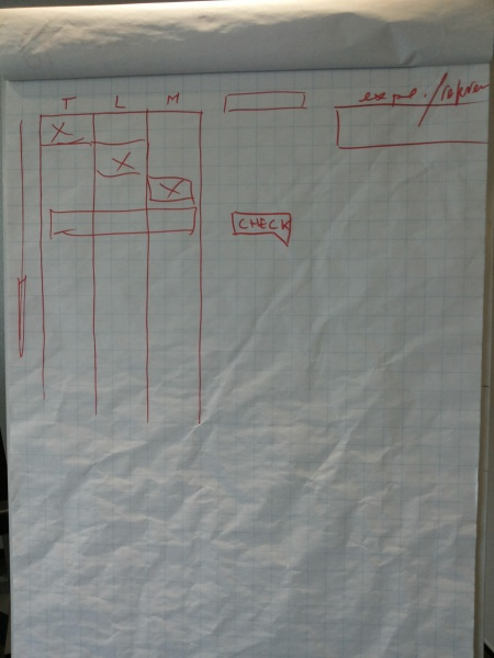 File:WorkQual PM3 flipchart5.jpg